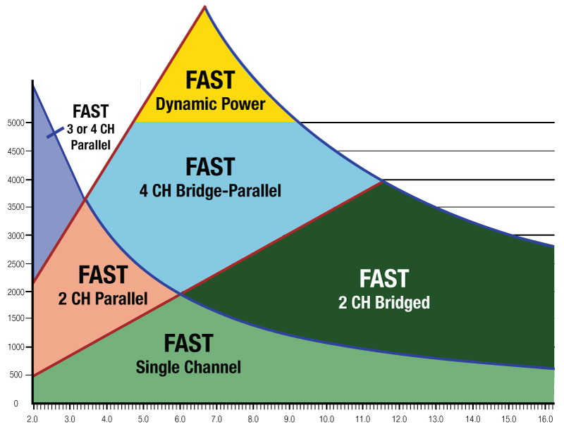 FAST-parallel-burst2