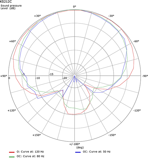 Fig9_KS212C_polar-500